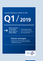 Cover of the Quarterly Statement Q1 2019 of FUCHS PETROLUB SE