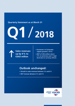 Cover of the Quarterly Statement Q1 2018 of FUCHS PETROLUB SE